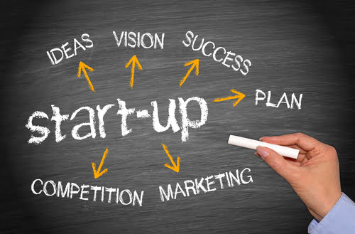 start-up marketing plan